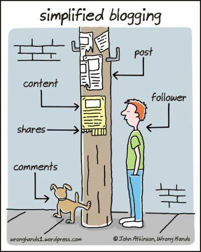 simplifiedblogging