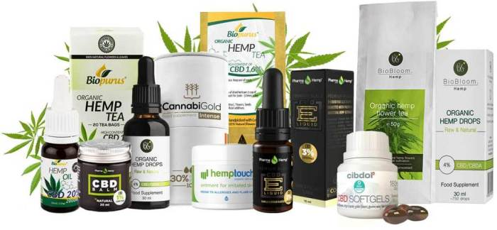 Best_CBD_oil_UK